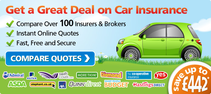 Compare Car Insurance