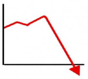 down graph blogthumbnail1 300x269 Are the Current Car Insurance Rates Low